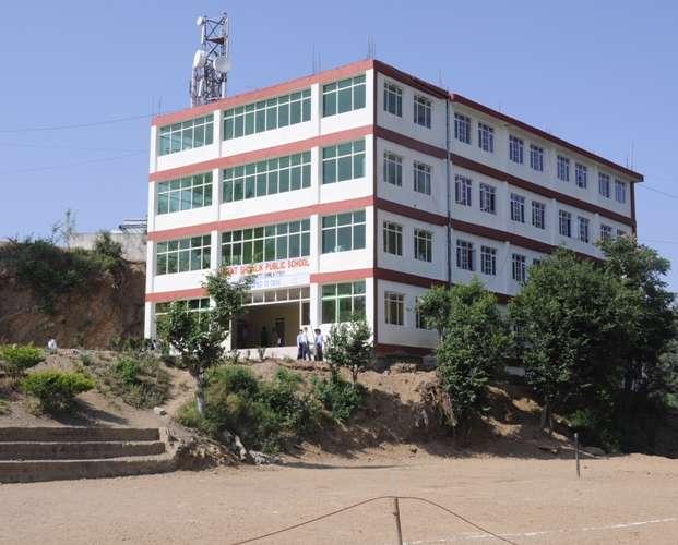 MOUNT SHIVALIK PUB SCHOOL VPO JUBERHATTI SHIMLA HP 630133