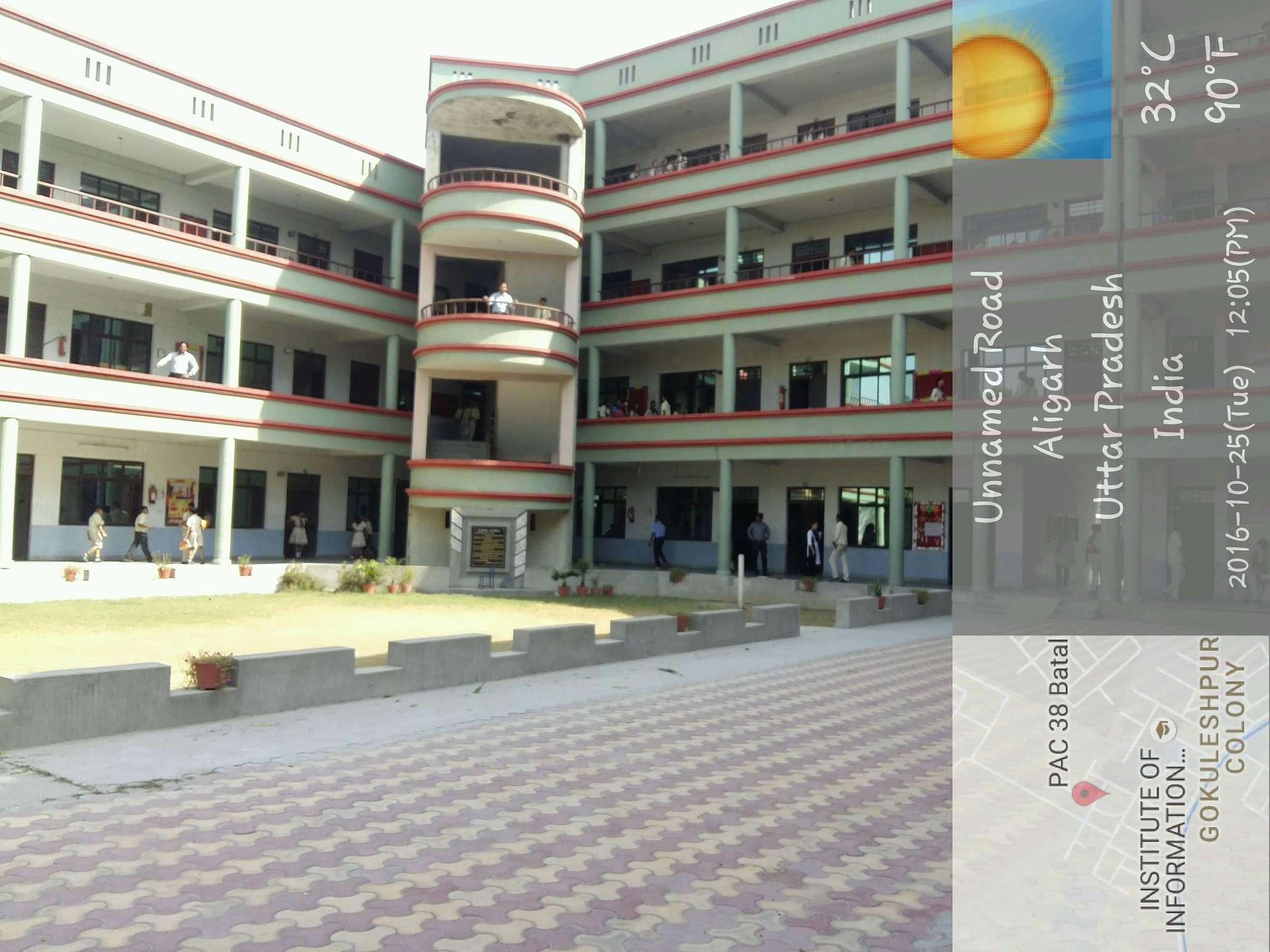 SHANTINIKETAN WORLD SCHOOL PANCH SHEEL COLONY NEAR IIMT ALIGARH 2131537